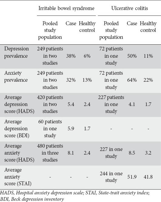 depression case study quizlet Diabetes type 1 case study quizlet depression means positivity  find likely are stressed its very typical with regard to to become depressed.