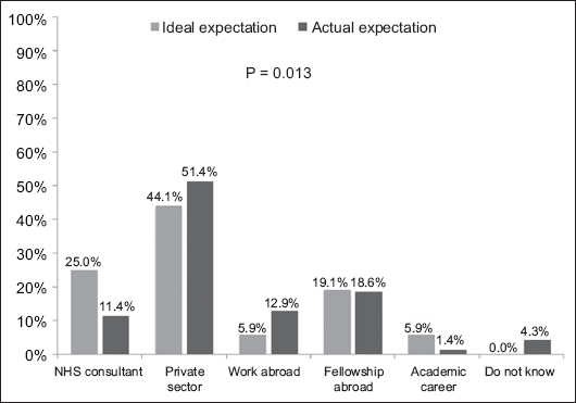 View of A nationwide survey of training satisfaction and