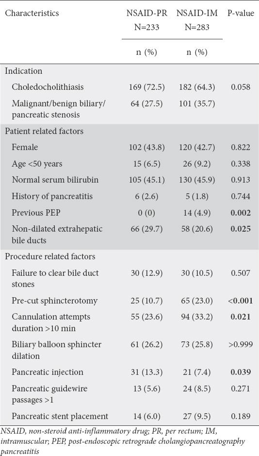 Férfi prostatitis betegség